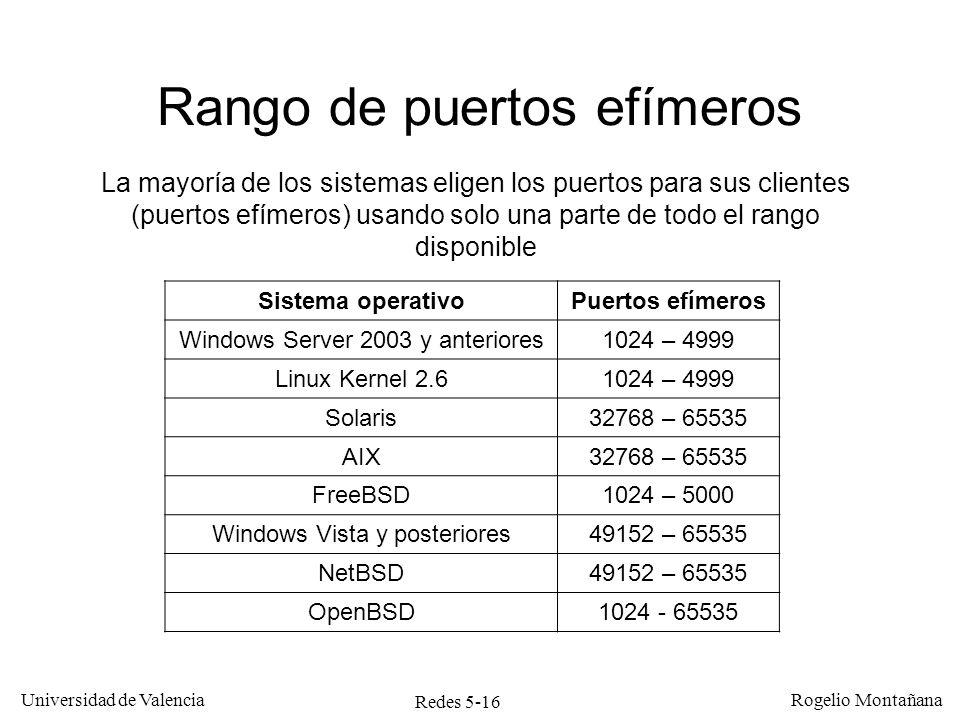 Redes 5-16 Universidad de Valencia Rogelio Montañana Rango de puertos efímeros Sistema operativoPuertos efímeros Windows Server 2003 y anteriores1024