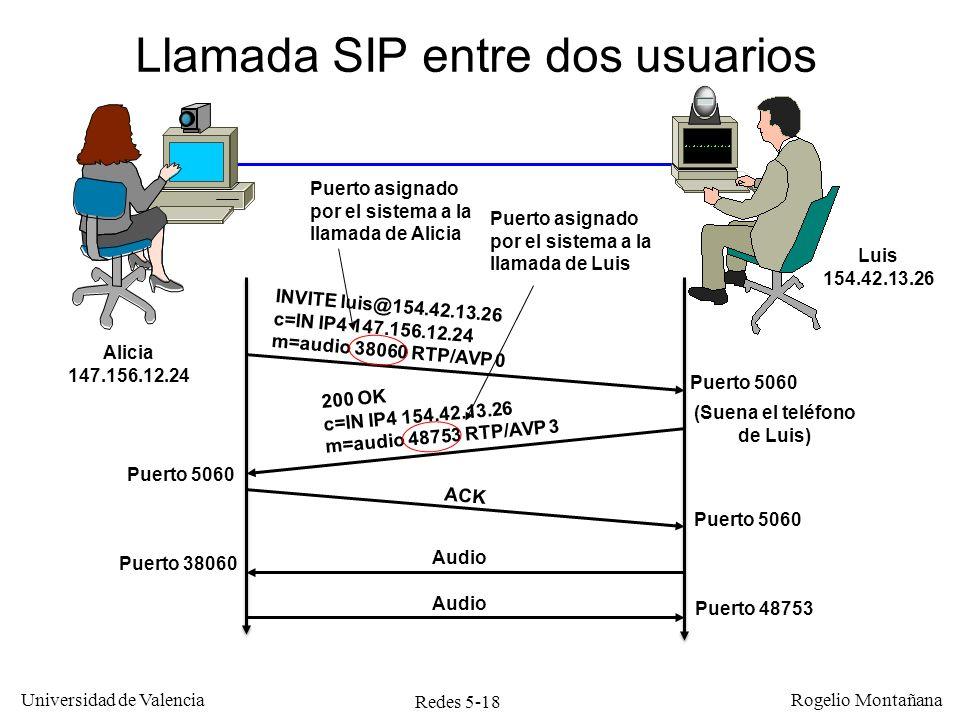 Redes 5-18 Universidad de Valencia Rogelio Montañana Llamada SIP entre dos usuarios Alicia 147.156.12.24 Luis 154.42.13.26 INVITE luis@154.42.13.26 c=