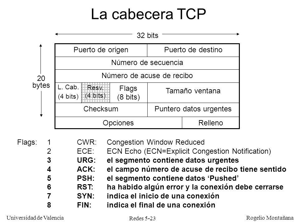 Redes 5-23 Universidad de Valencia Rogelio Montañana Relleno Flags (8 bits) Resv. (4 bits) Puntero datos urgentes Tamaño ventana Puerto de destino Opc