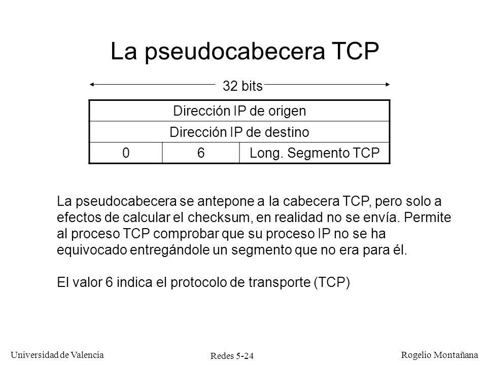 Redes 5-24 Universidad de Valencia Rogelio Montañana Dirección IP de origen Dirección IP de destino 06Long. Segmento TCP La pseudocabecera TCP 32 bits