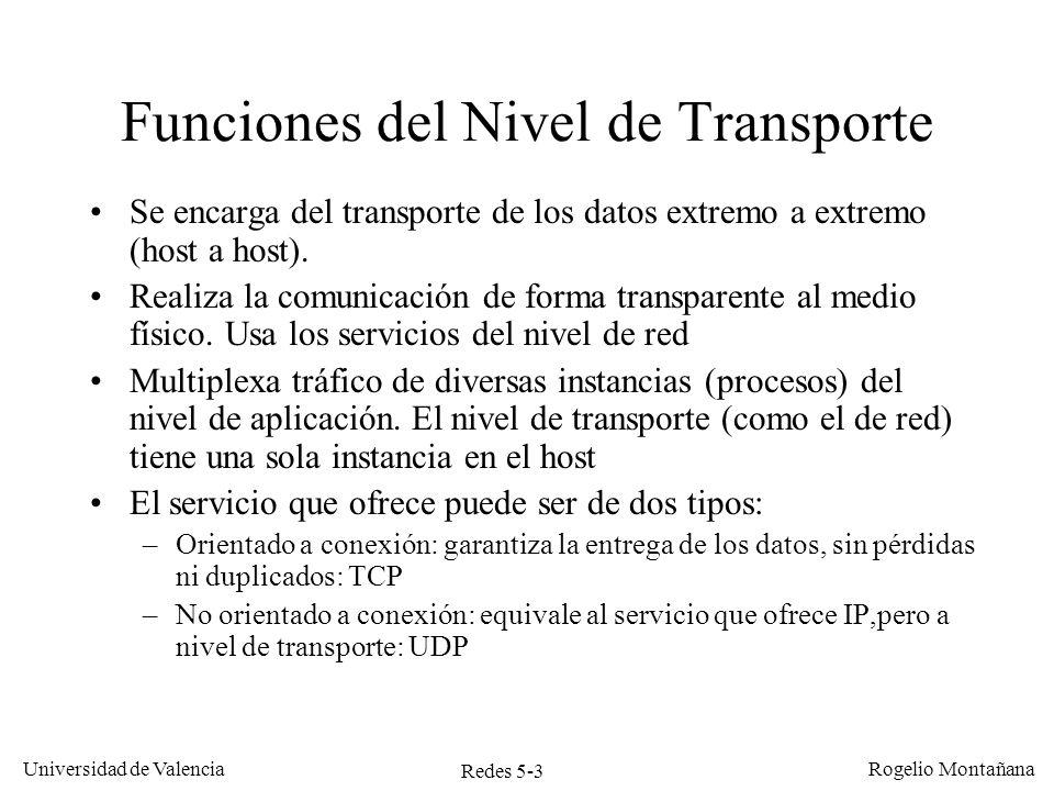 Redes 5-3 Universidad de Valencia Rogelio Montañana Funciones del Nivel de Transporte Se encarga del transporte de los datos extremo a extremo (host a