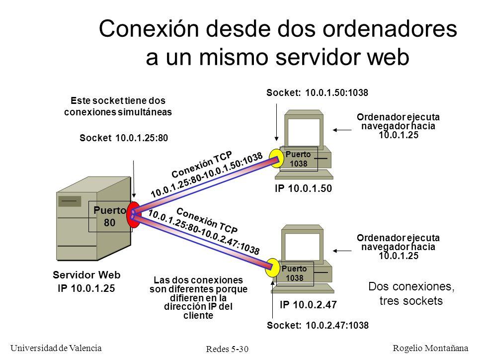 Redes 5-30 Universidad de Valencia Rogelio Montañana IP 10.0.1.50 Servidor Web IP 10.0.1.25 Puerto 80 Puerto 1038 Conexión TCP 10.0.1.25:80-10.0.2.47:
