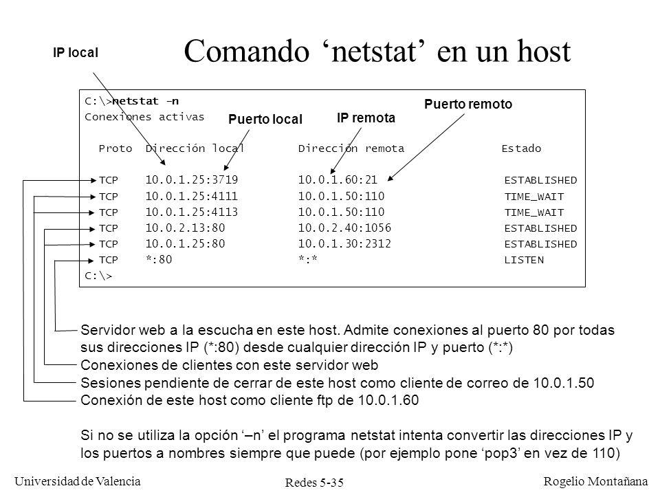 Redes 5-35 Universidad de Valencia Rogelio Montañana Comando netstat en un host C:\>netstat -n Conexiones activas Proto Dirección local Dirección remo