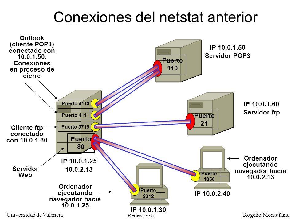 Redes 5-36 Universidad de Valencia Rogelio Montañana IP 10.0.2.40 IP 10.0.1.25 10.0.2.13 Puerto 80 Puerto 1056 Puerto 2312 IP 10.0.1.30 Conexiones del