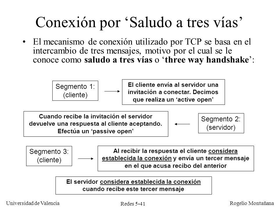 Redes 5-41 Universidad de Valencia Rogelio Montañana Conexión por Saludo a tres vías El mecanismo de conexión utilizado por TCP se basa en el intercam