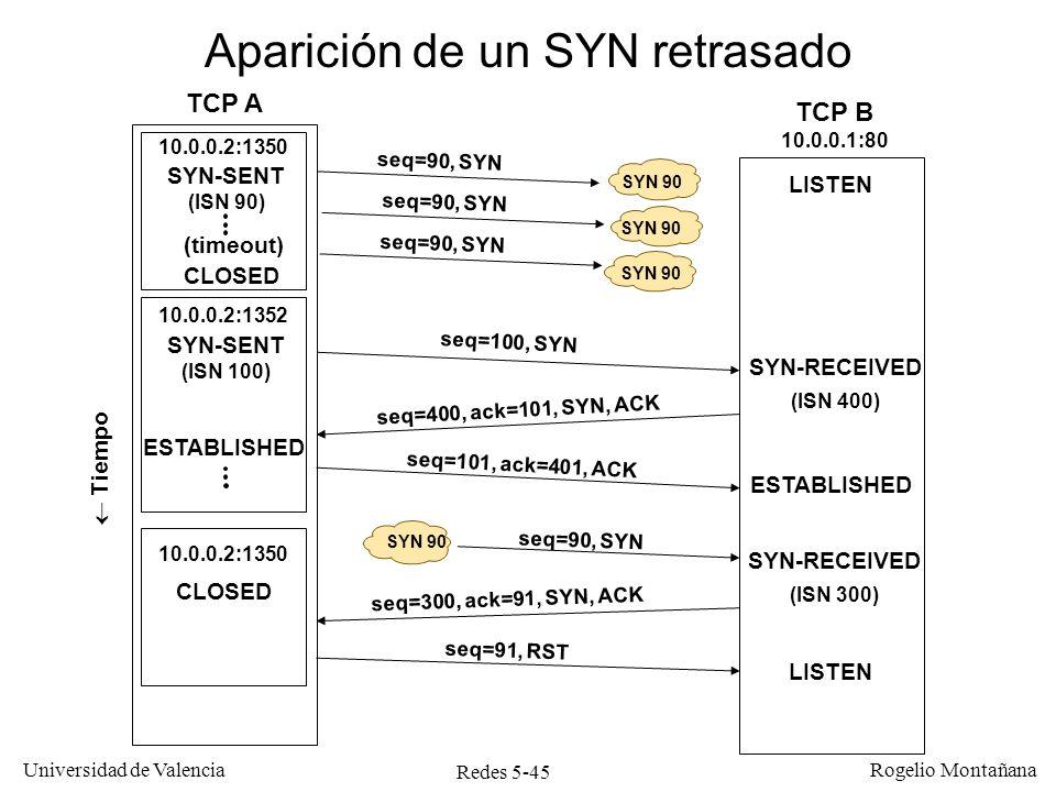 Redes 5-45 Universidad de Valencia Rogelio Montañana (timeout) TCP A TCP B 10.0.0.1:80 Tiempo seq=300, ack=91, SYN, ACK seq=91, RST Aparición de un SY