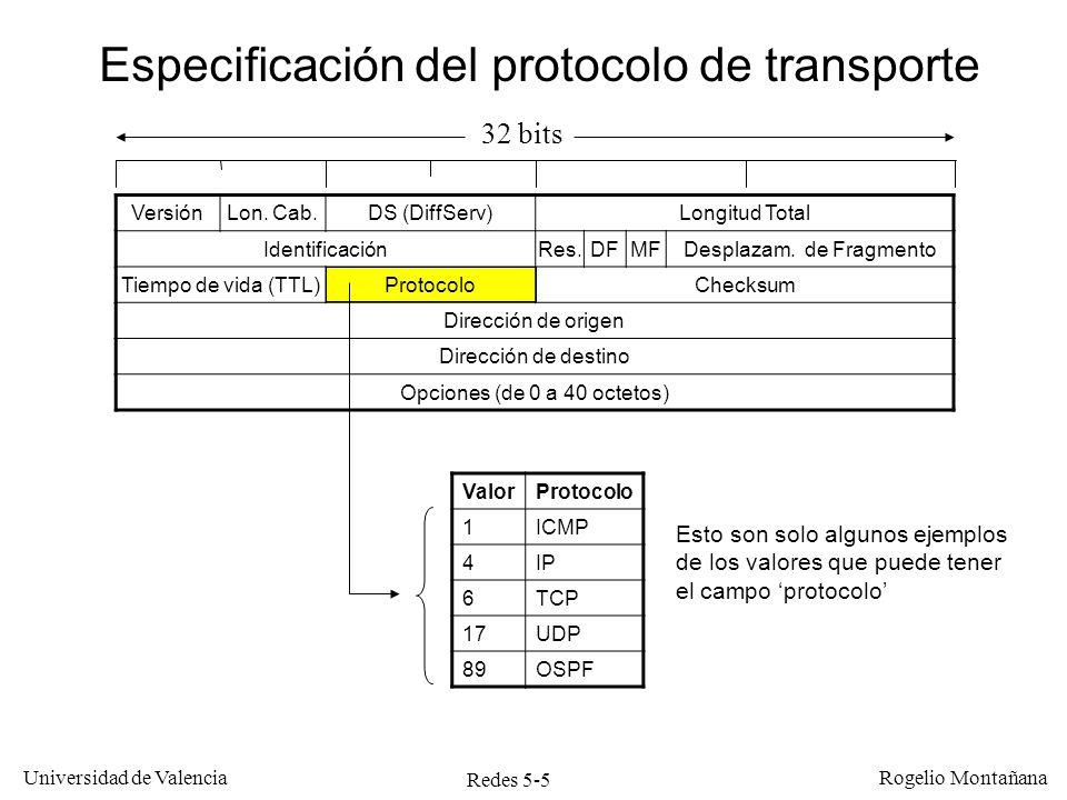 Redes 5-5 Universidad de Valencia Rogelio Montañana 32 bits Especificación del protocolo de transporte VersiónLon. Cab.DS (DiffServ)Longitud Total Ide