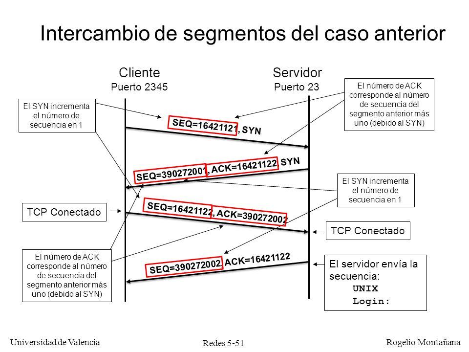 Redes 5-51 Universidad de Valencia Rogelio Montañana Cliente Puerto 2345 Servidor Puerto 23 SEQ=16421121, SYN SEQ=390272001, ACK=16421122, SYN El serv