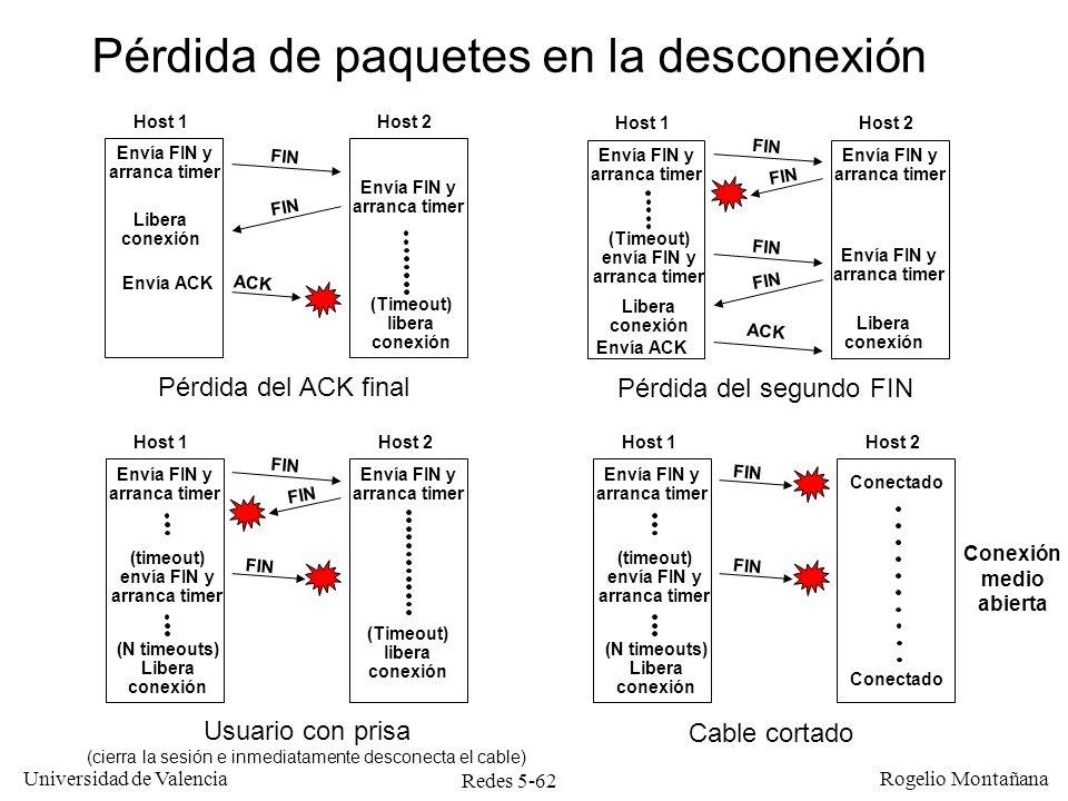 Redes 5-62 Universidad de Valencia Rogelio Montañana Libera conexión Envía ACK Host 1 (Timeout) libera conexión Host 2 FIN ACK Host 1 Libera conexión