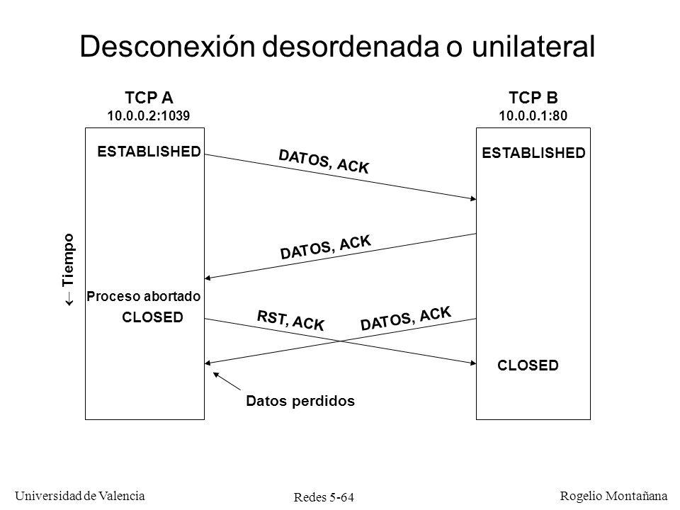 Redes 5-64 Universidad de Valencia Rogelio Montañana TCP A 10.0.0.2:1039 TCP B 10.0.0.1:80 Tiempo DATOS, ACK RST, ACK Desconexión desordenada o unilat