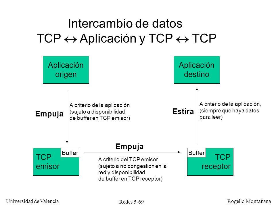Redes 5-69 Universidad de Valencia Rogelio Montañana Aplicación origen TCP receptor TCP emisor Aplicación destino A criterio de la aplicación (sujeto