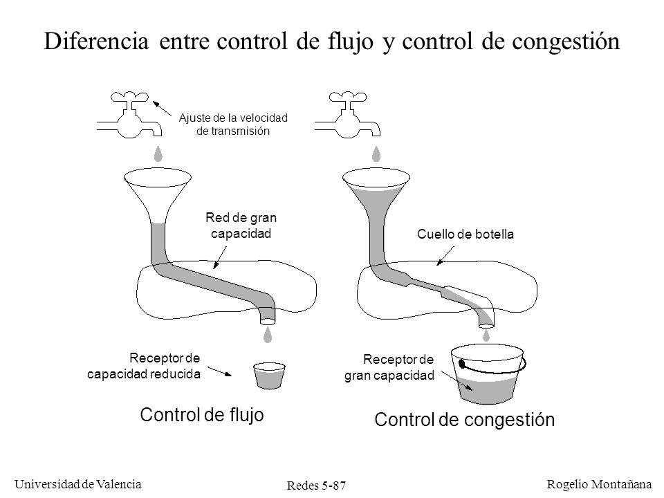 Redes 5-87 Universidad de Valencia Rogelio Montañana Control de flujo Control de congestión Receptor de capacidad reducida Receptor de gran capacidad