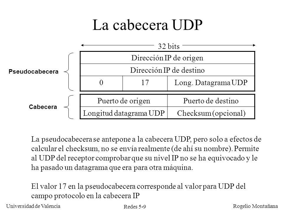 Redes 5-9 Universidad de Valencia Rogelio Montañana 32 bits Dirección IP de origen Dirección IP de destino 017Long. Datagrama UDP Puerto de origenPuer