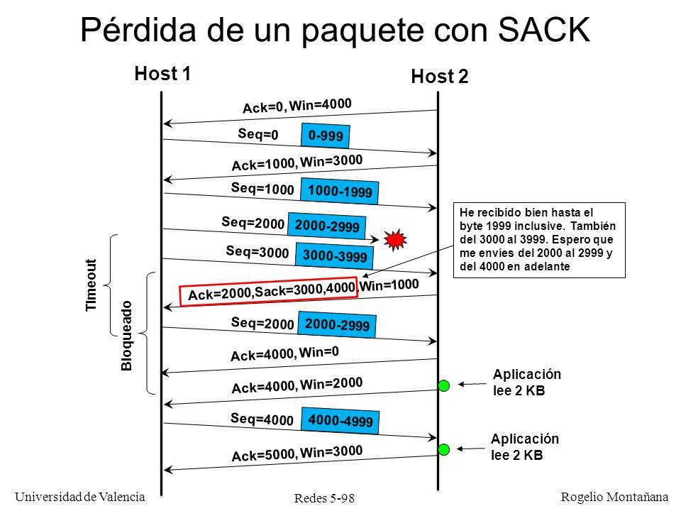 Redes 5-98 Universidad de Valencia Rogelio Montañana Host 1 Host 2 Ack=0, Win=4000 Seq=0 Ack=1000, Win=3000 Seq=1000 Seq=2000 Seq=3000 Ack=4000, Win=2