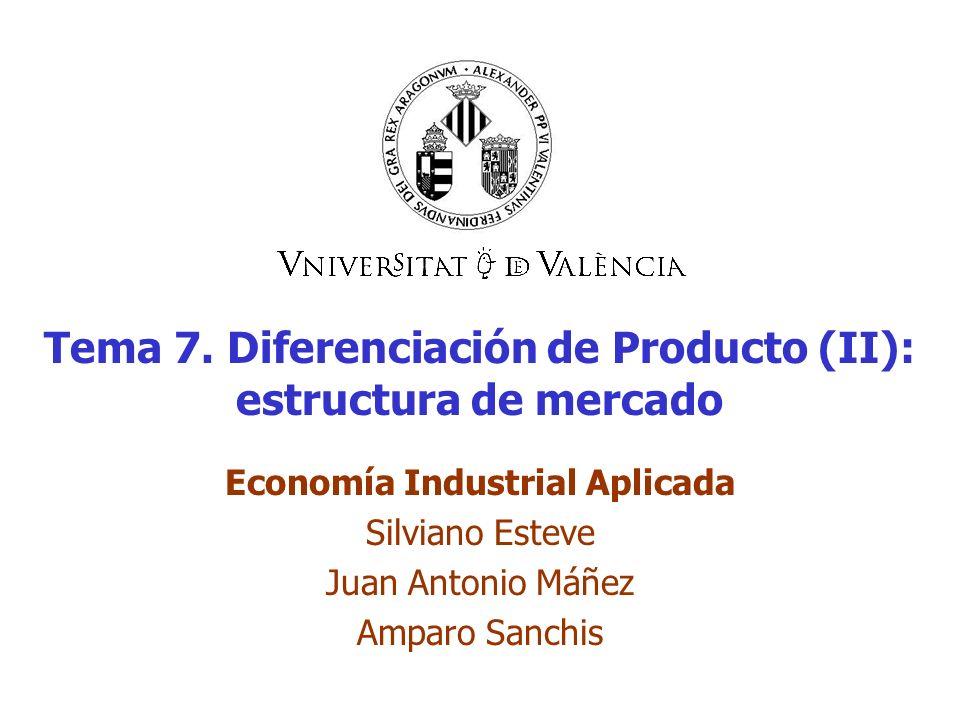Tema 7. Diferenciación de Producto (II): estructura de mercado Economía Industrial Aplicada Silviano Esteve Juan Antonio Máñez Amparo Sanchis
