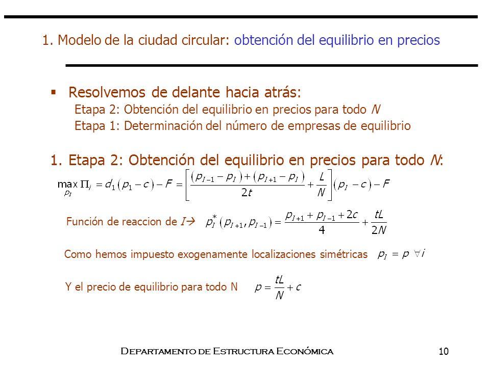 Departamento de Estructura Económica10 1. Modelo de la ciudad circular: obtención del equilibrio en precios Resolvemos de delante hacia atrás: Etapa 2