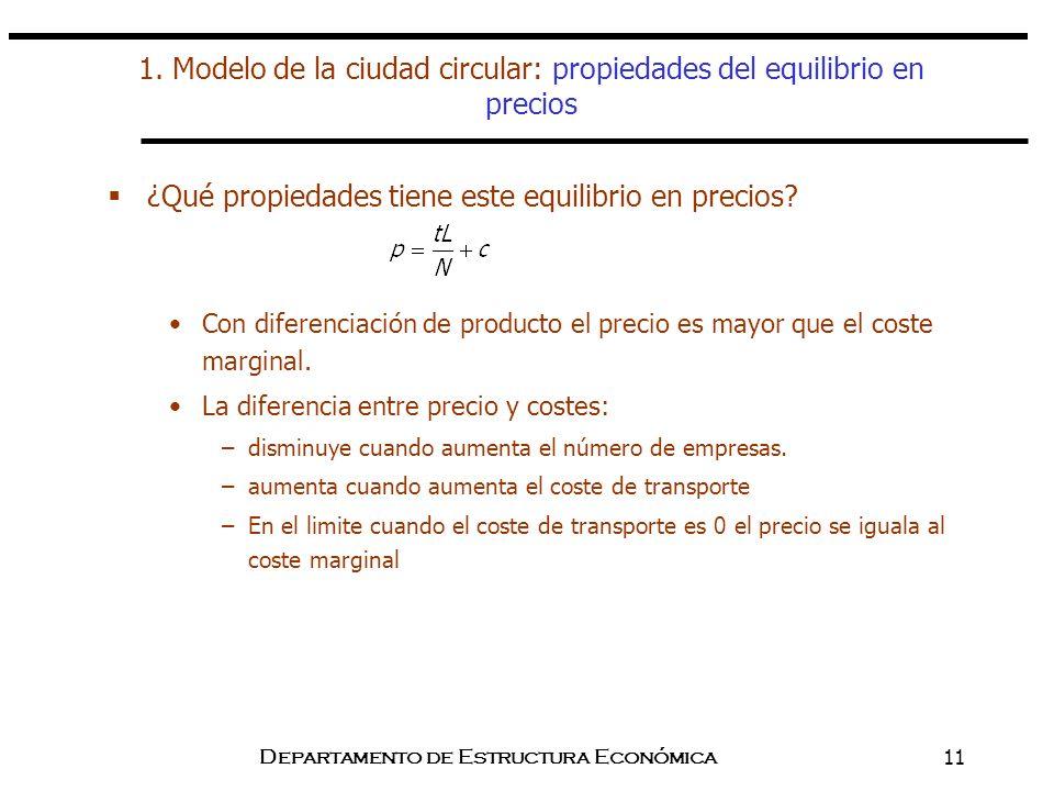 Departamento de Estructura Económica11 1. Modelo de la ciudad circular: propiedades del equilibrio en precios ¿Qué propiedades tiene este equilibrio e