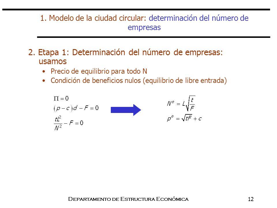 Departamento de Estructura Económica12 1. Modelo de la ciudad circular: determinación del número de empresas 2. Etapa 1: Determinación del número de e