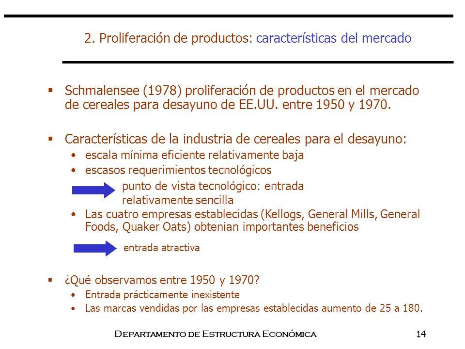 Departamento de Estructura Económica14 2. Proliferación de productos: características del mercado Schmalensee (1978) proliferación de productos en el