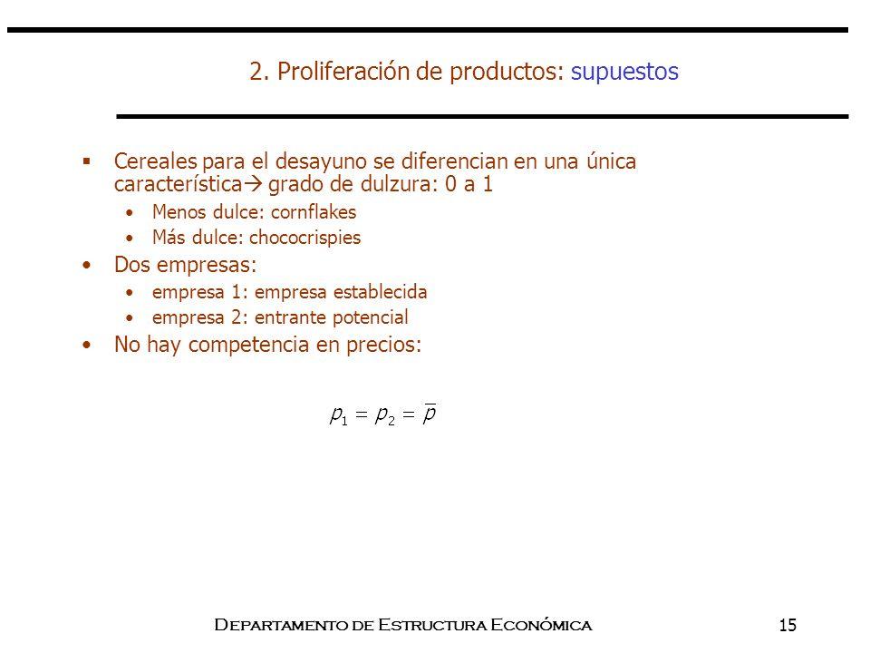Departamento de Estructura Económica15 2. Proliferación de productos: supuestos Cereales para el desayuno se diferencian en una única característica g