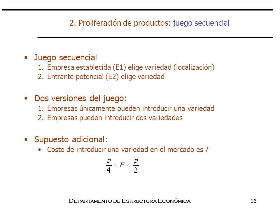 Departamento de Estructura Económica16 2. Proliferación de productos: juego secuencial Juego secuencial 1.Empresa establecida (E1) elige variedad (loc