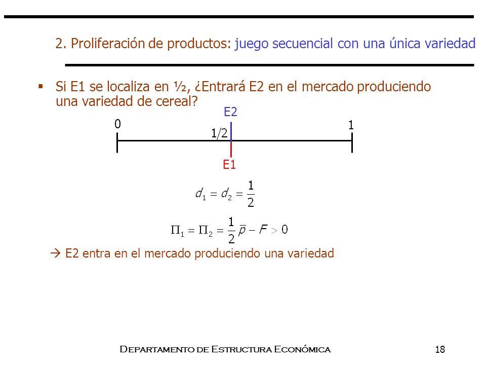 Departamento de Estructura Económica18 2. Proliferación de productos: juego secuencial con una única variedad Si E1 se localiza en ½, ¿Entrará E2 en e