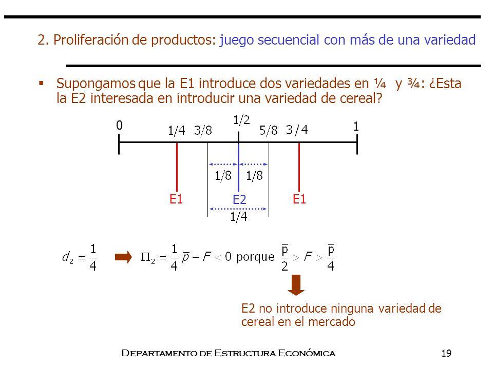 Departamento de Estructura Económica19 2. Proliferación de productos: juego secuencial con más de una variedad Supongamos que la E1 introduce dos vari