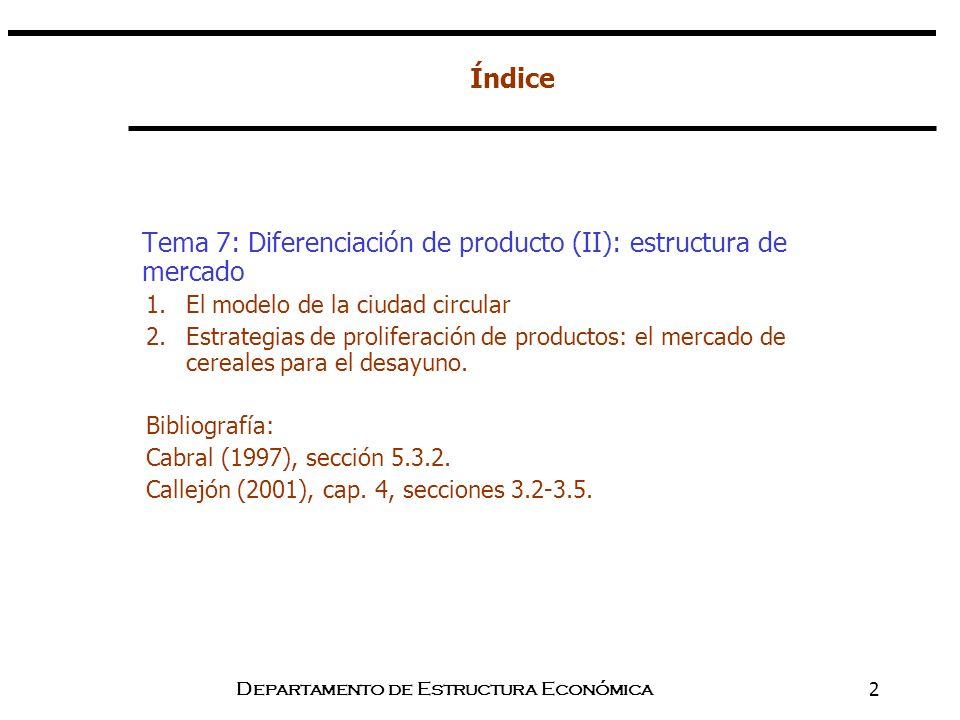 Departamento de Estructura Económica2 Índice Tema 7: Diferenciación de producto (II): estructura de mercado 1.El modelo de la ciudad circular 2.Estrat