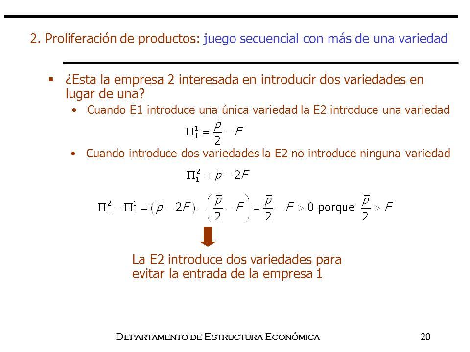 Departamento de Estructura Económica20 2. Proliferación de productos: juego secuencial con más de una variedad ¿Esta la empresa 2 interesada en introd