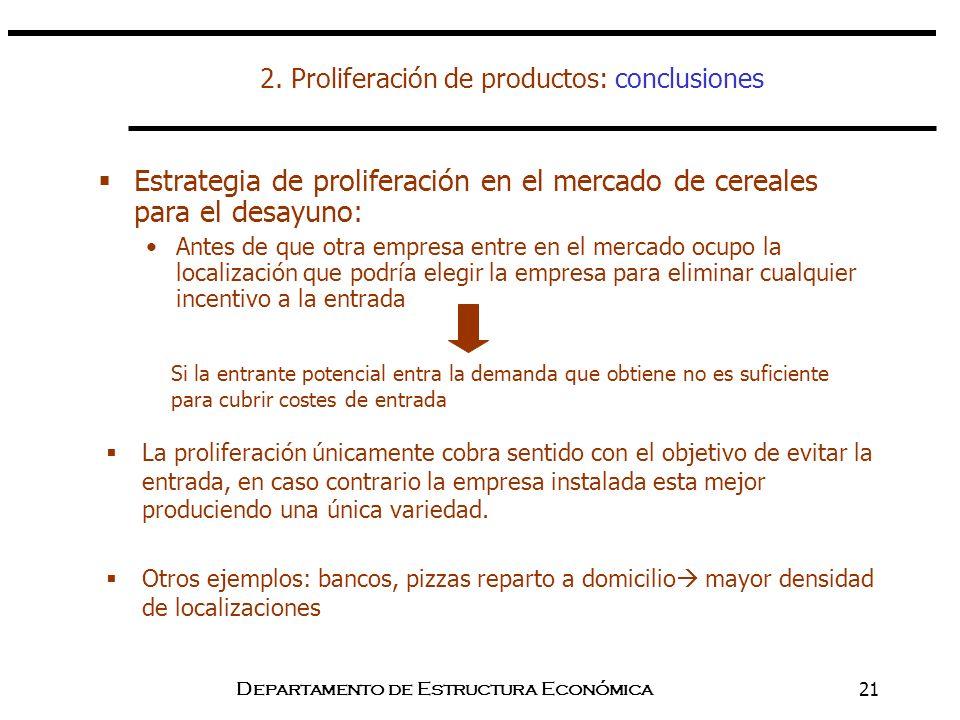 Departamento de Estructura Económica21 2. Proliferación de productos: conclusiones Estrategia de proliferación en el mercado de cereales para el desay