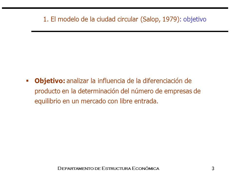 Departamento de Estructura Económica3 1. El modelo de la ciudad circular (Salop, 1979): objetivo Objetivo: analizar la influencia de la diferenciación