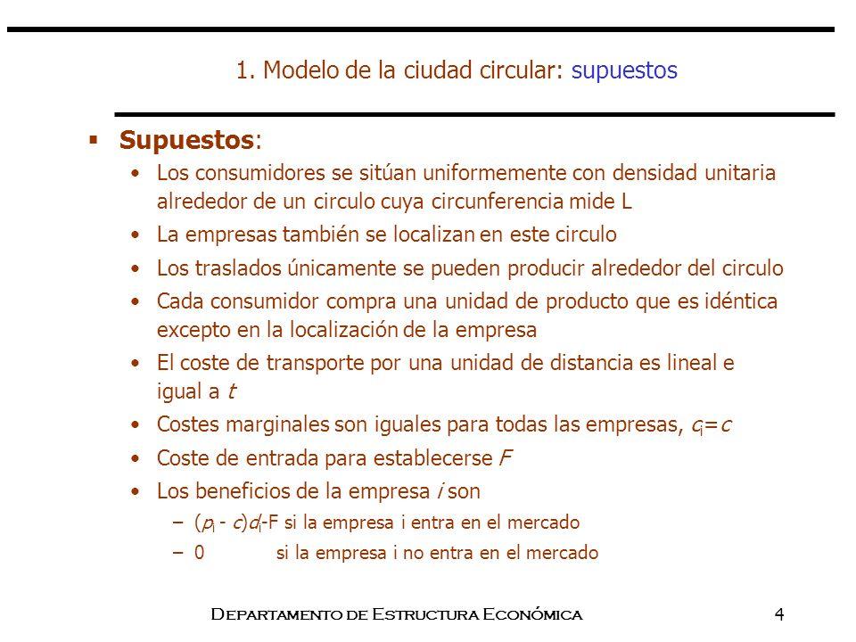Departamento de Estructura Económica4 1. Modelo de la ciudad circular: supuestos Supuestos: Los consumidores se sitúan uniformemente con densidad unit