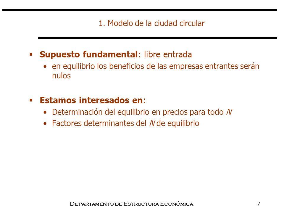 Departamento de Estructura Económica7 1. Modelo de la ciudad circular Supuesto fundamental: libre entrada en equilibrio los beneficios de las empresas