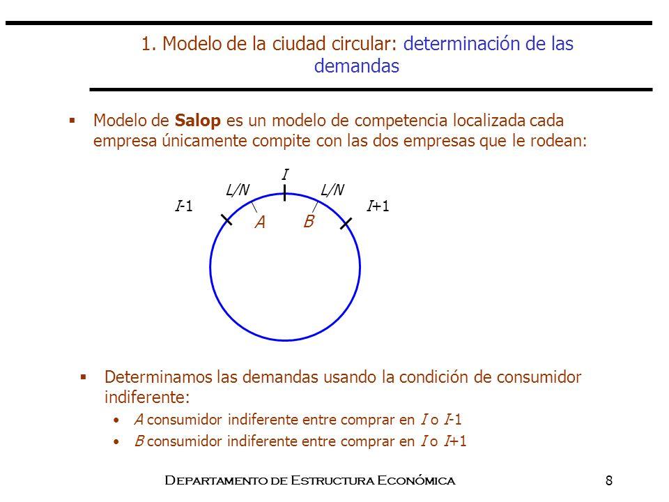 Departamento de Estructura Económica8 1. Modelo de la ciudad circular: determinación de las demandas Modelo de Salop es un modelo de competencia local