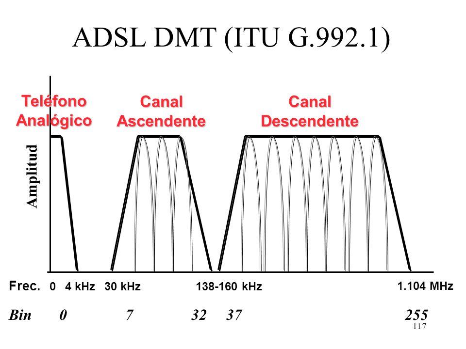 116 Reparto de bins en ADSL DMT UsoBinsRango frecuencias (KHz) Teléfono analógico 0-50-25,9 Tráfico ascendente 6-3825,9-168,2 Tráfico descendente 33-2