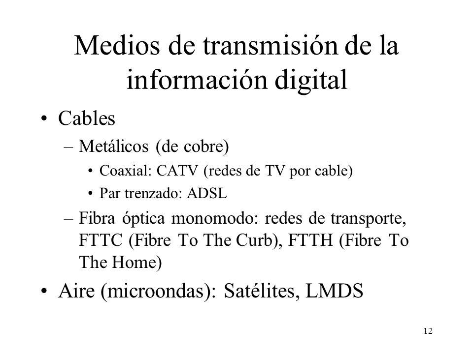 Red de Datos de un operador Cabecera Cable TV Comp B Comp A Inalámbrico (GSM, GPRS, UMTS) POTS RDSICableFrame ATM FUNI D/C ISP1 ISP2 IDSL/ SDSL ADSLVD
