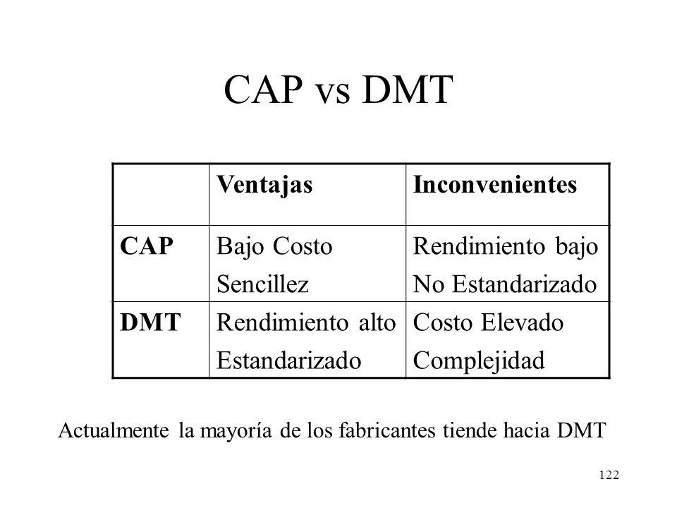 121 CAP vs DMT CAP consigue menor rendimiento, pero es más sencillo y barato de implementar. DMT es más caro, pero está estandarizado por ANSI e ITU.