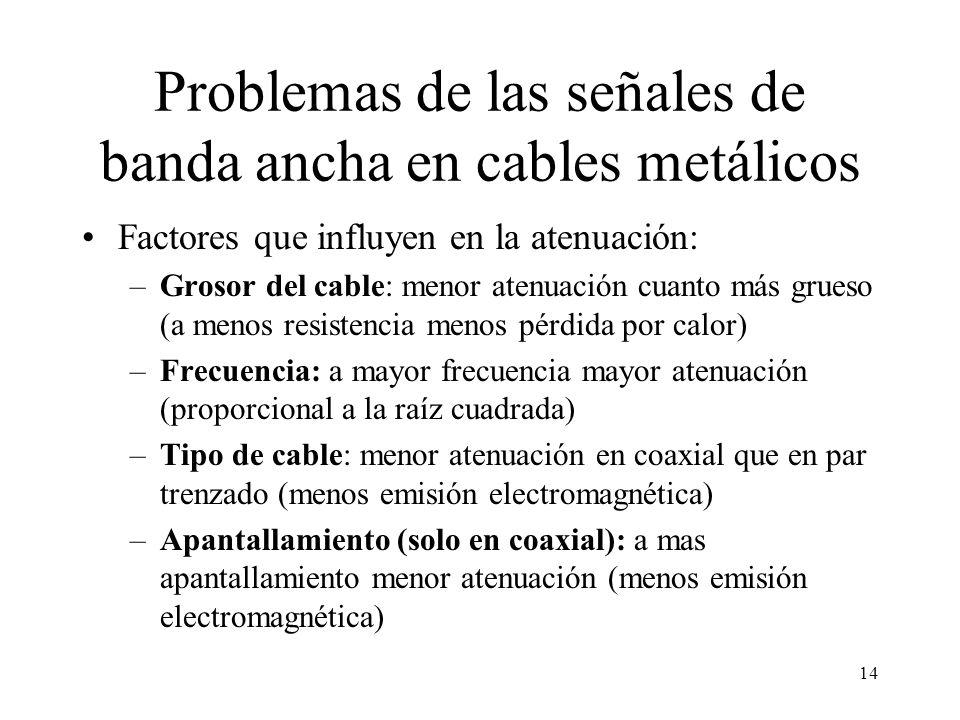 13 Problemas de las señales de banda ancha en cables metálicos Atenuación –Es la reducción de la potencia de la señal con la distancia. –Motivos: Calo