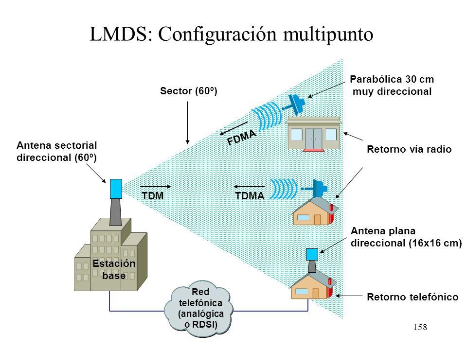157 LMDS: Configuración punto a punto Equivalente a enlace dedicado. Puede ser simétrico Antenas parabólicas altamente direccionales Alta frecuencia,