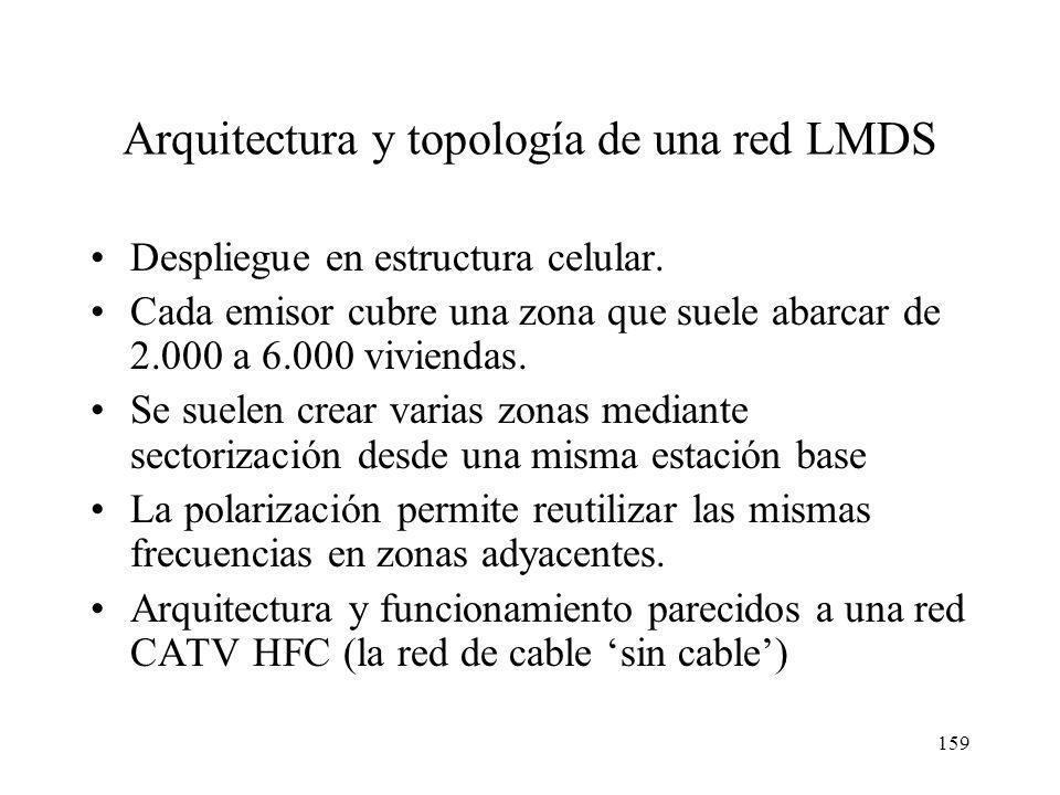 158 LMDS: Configuración multipunto Estación base Antena sectorial direccional (60º) Sector (60º) Antena plana direccional (16x16 cm) Retorno telefónic