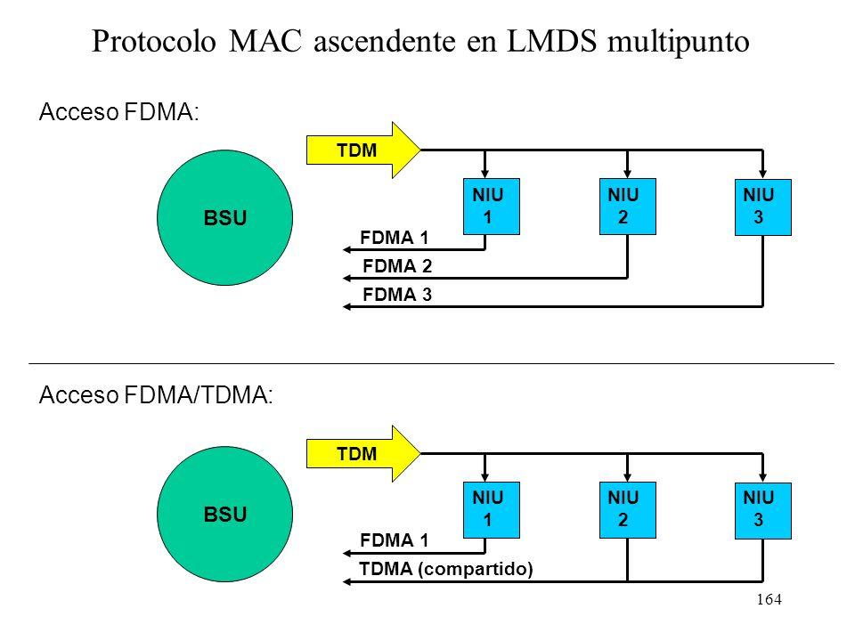 163 Multiplexación en LMDS Enlaces punto a punto: TDM (Time Division Multiplexing) Enlaces multipunto: –Descendente: TDM (Time Division Multiplexing)