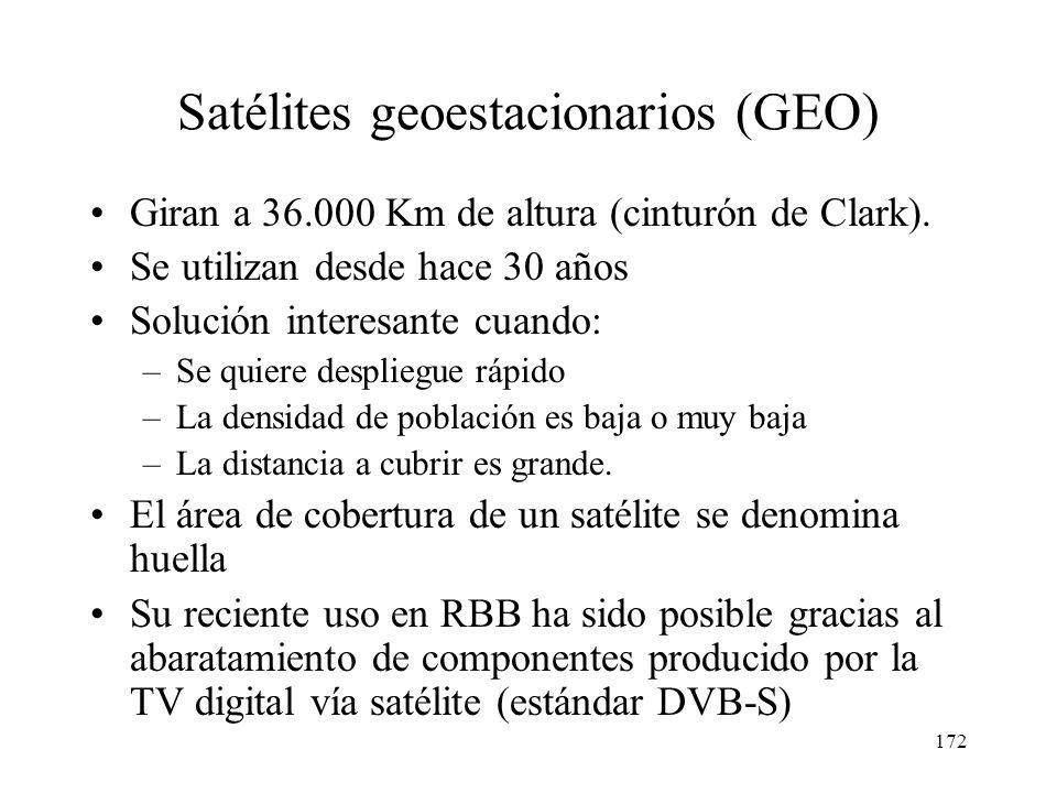 171 Sistemas inalámbricos fijos LMDS Satélites geoestacionarios Satélites de órbita baja