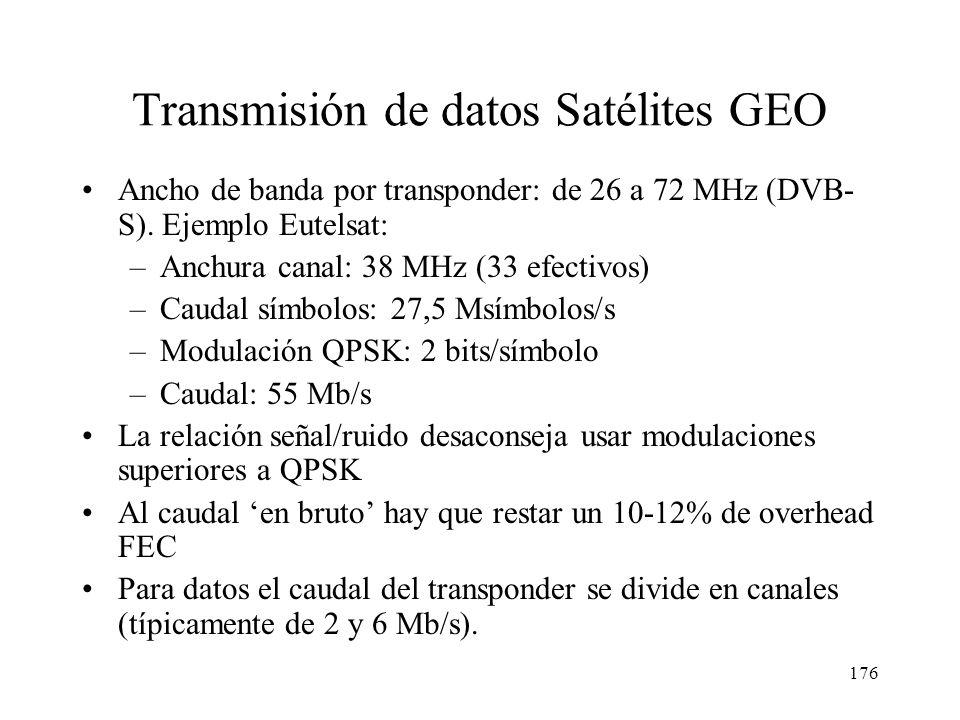 175 Satélites GEO: transmisión de datos Cada banda se divide en canales. Cada canal es atendido por un transponder (repetidor) con 50- 100 W de potenc