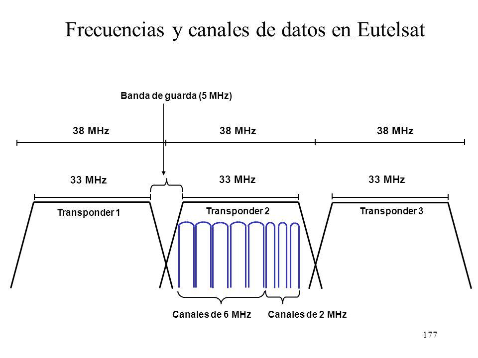 176 Transmisión de datos Satélites GEO Ancho de banda por transponder: de 26 a 72 MHz (DVB- S). Ejemplo Eutelsat: –Anchura canal: 38 MHz (33 efectivos