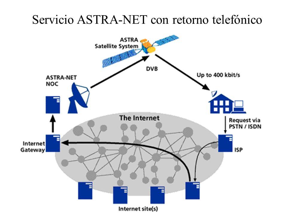 180 Ej.: Servicio ASTRA-NET (retorno telefónico) Servicio: –Descendente: CIR desde 64 hasta 400 Kb/s –Ascendente: 33,6 ó 64 Kb/s (analógico o RDSI) Eq