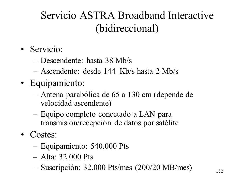 181 Servicio ASTRA-NET con retorno telefónico