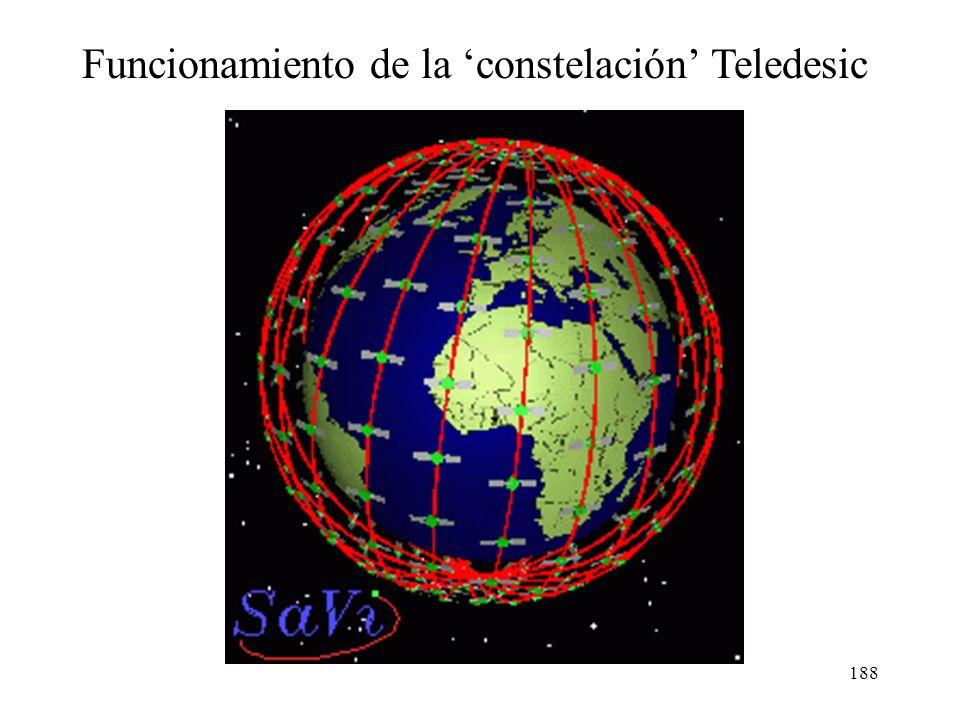 187 Sistema Teledesic Pensado para transmisión de datos bidireccional con gran capacidad. Potencias de emisión de 0,01 a 4,7 W Antenas de 16 cm a 1,8