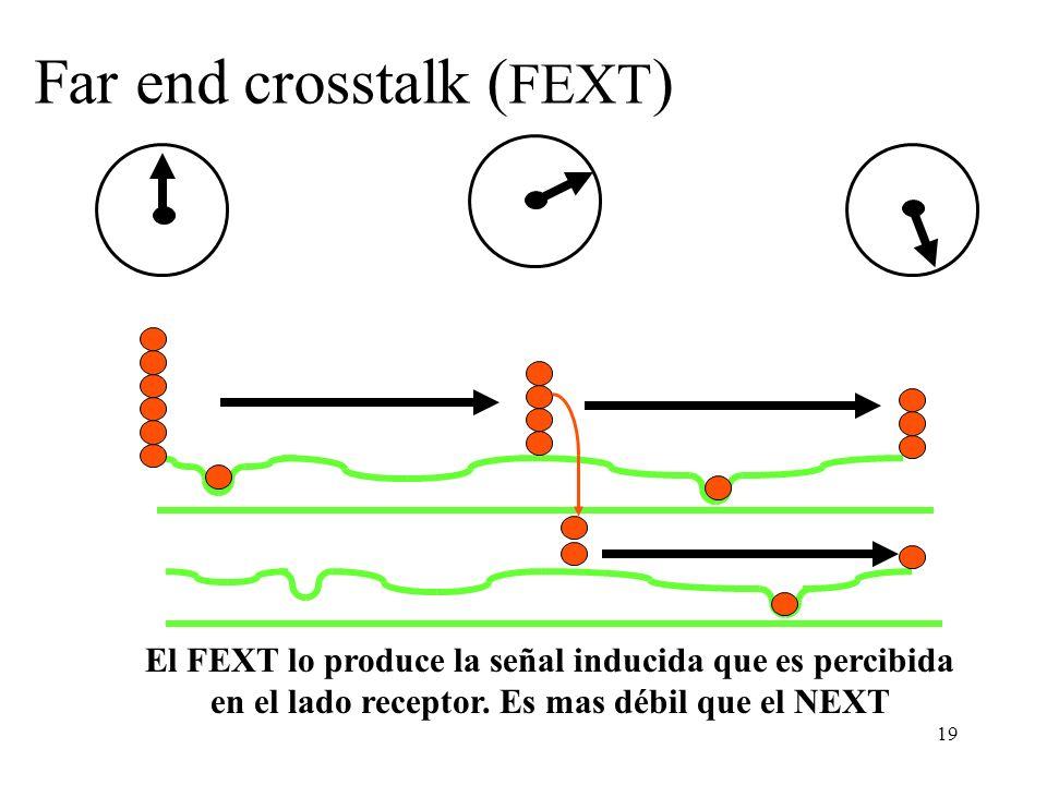 18 El NEXT lo produce la señal inducida que vuelve y es percibida en el lado del emisor Near end Crosstalk (NEXT)