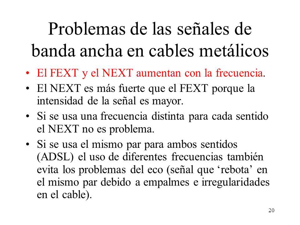 19 El FEXT lo produce la señal inducida que es percibida en el lado receptor. Es mas débil que el NEXT Far end crosstalk ( FEXT )