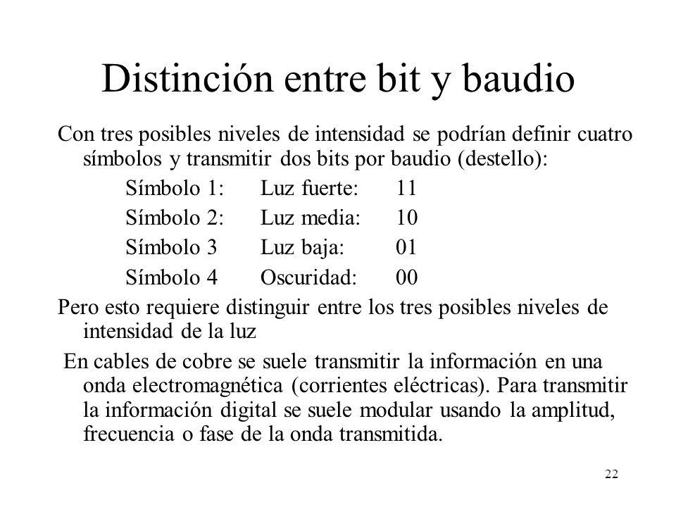 21 Distinción entre bit y baudio Bit (concepto abstracto): unidad básica de almacenamiento de información (0 ó 1) Baudio (concepto físico): veces por